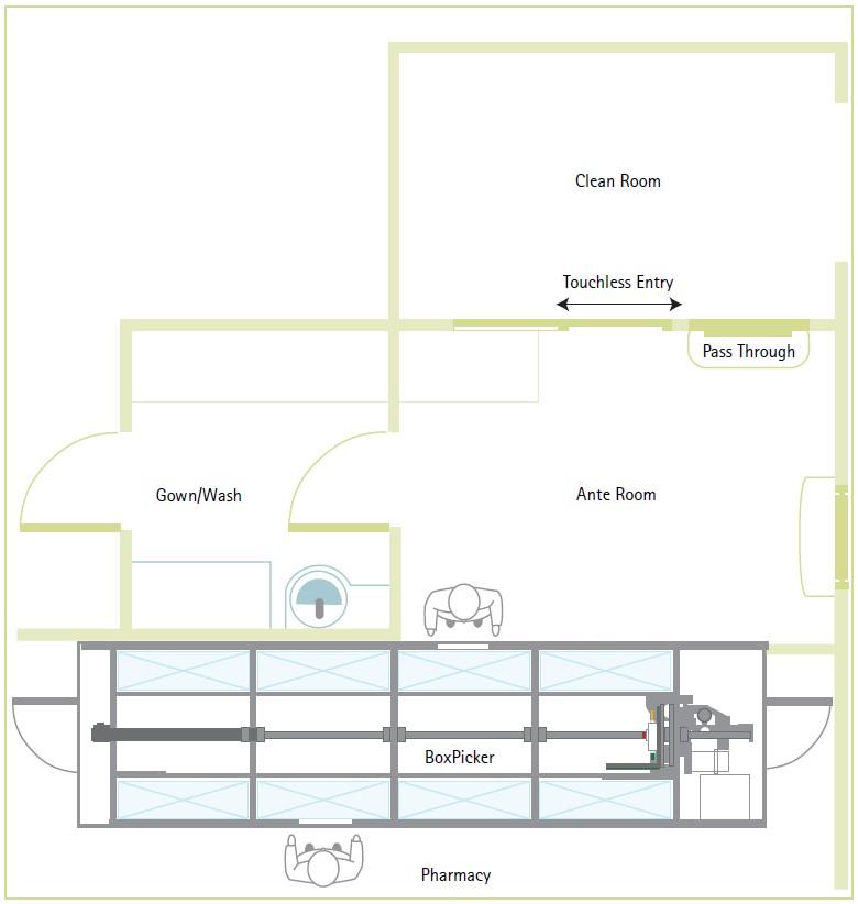 Cool technology for pharmacy boxpicker jerry fahrni Pharmac clean room design