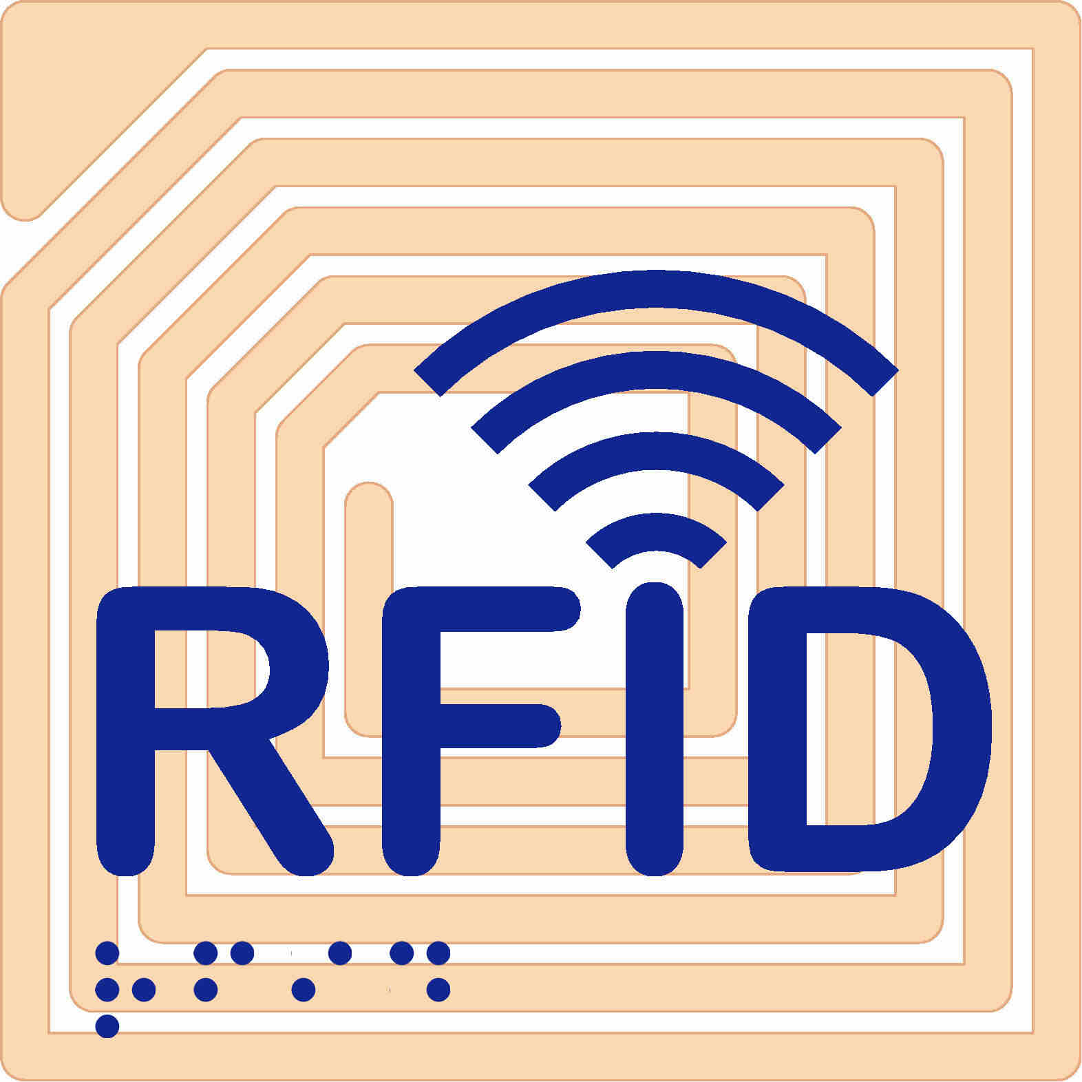 RFID tracking of refrigerated meds in the pharmacy – Jerry ...