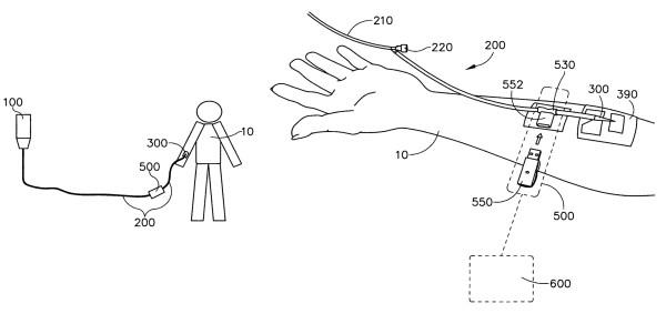 S.E.A. Medical Patent